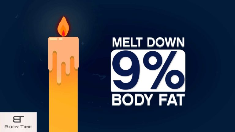 Body Time EMS Experience | Animation Video