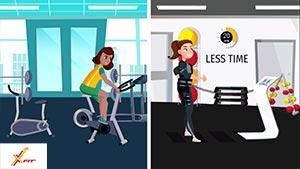 EMS Training vs Traditional Training