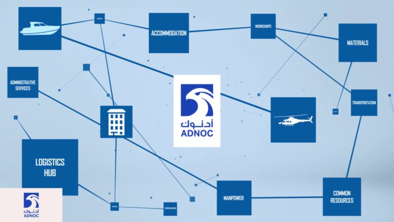 ADNOC-Cable-Car-Animation-Main